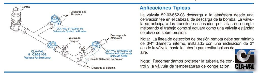 Esquema de aplicaciones de una válvula anticipadora de golpe de ariete