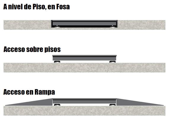 Imágen de esquemas gráficos de los diferentes tipos de básculas de plataforma
