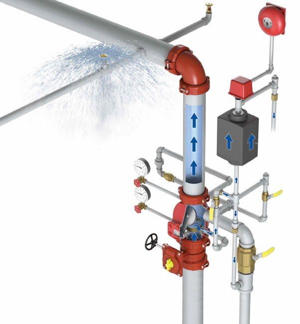 Diagrama de instalación de una válvula de alarma para sistemas humedos